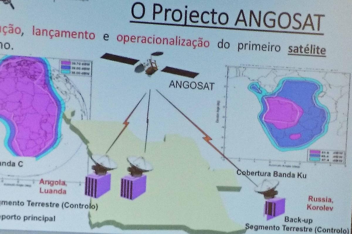 angosat1